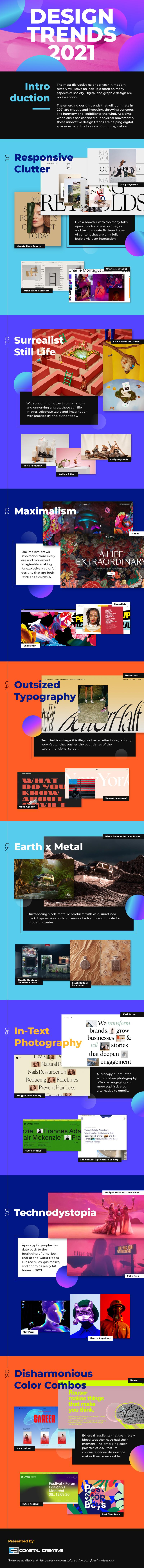 Design trends infographic