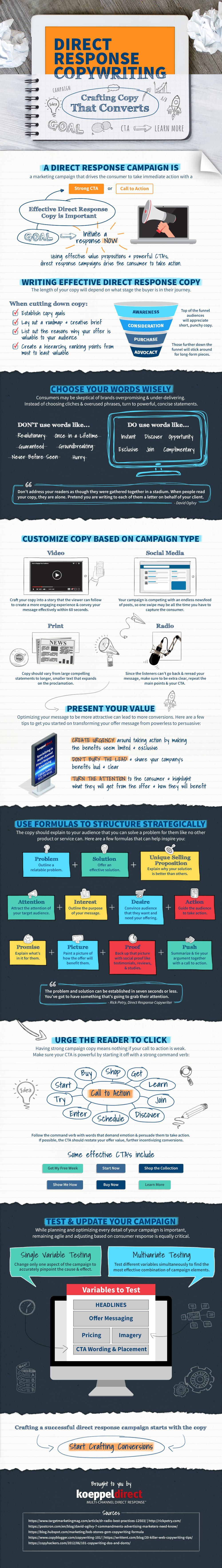 Infographic outlines effective web copy techniques