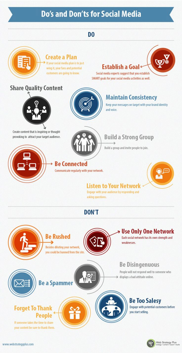 Infographic lists social media marketing do's and don'ts