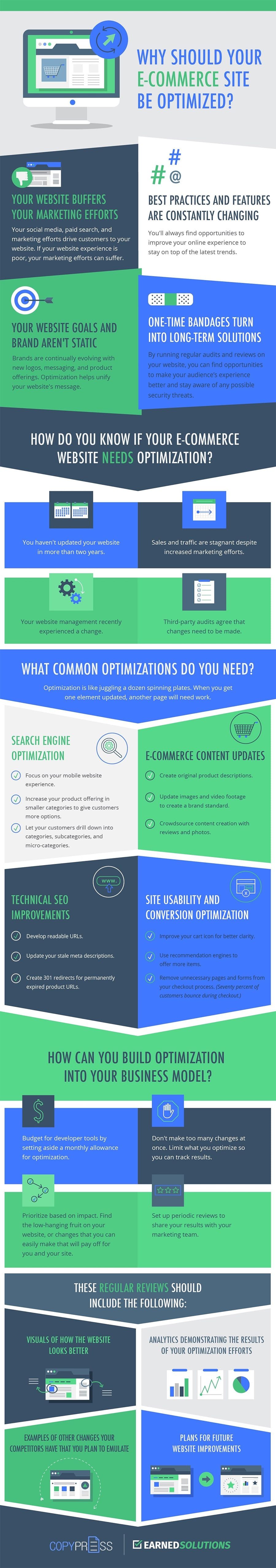 eCommerce Website Optimization: A Complete Guide for Online Store Owners [Infographic]