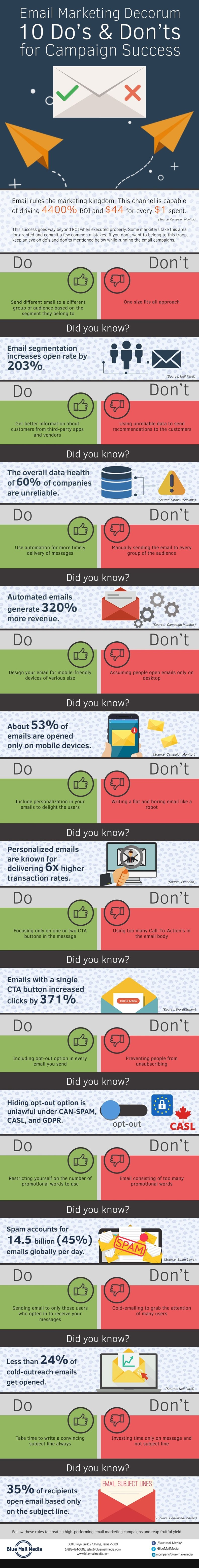 Email marketing tips infographic