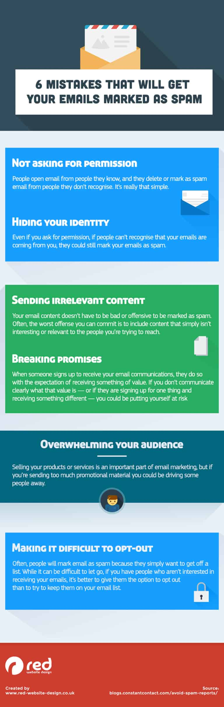 Infographic lists a range of common email marketing missteps