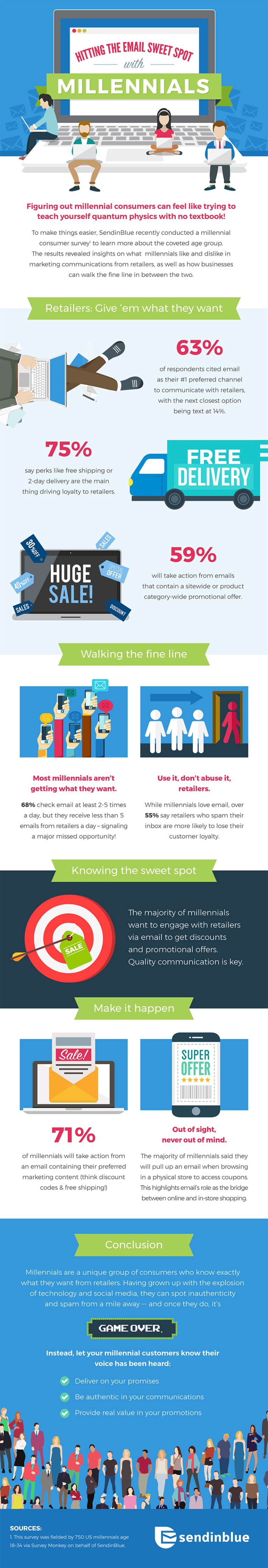Infographic looks at how Millennials view email marketing