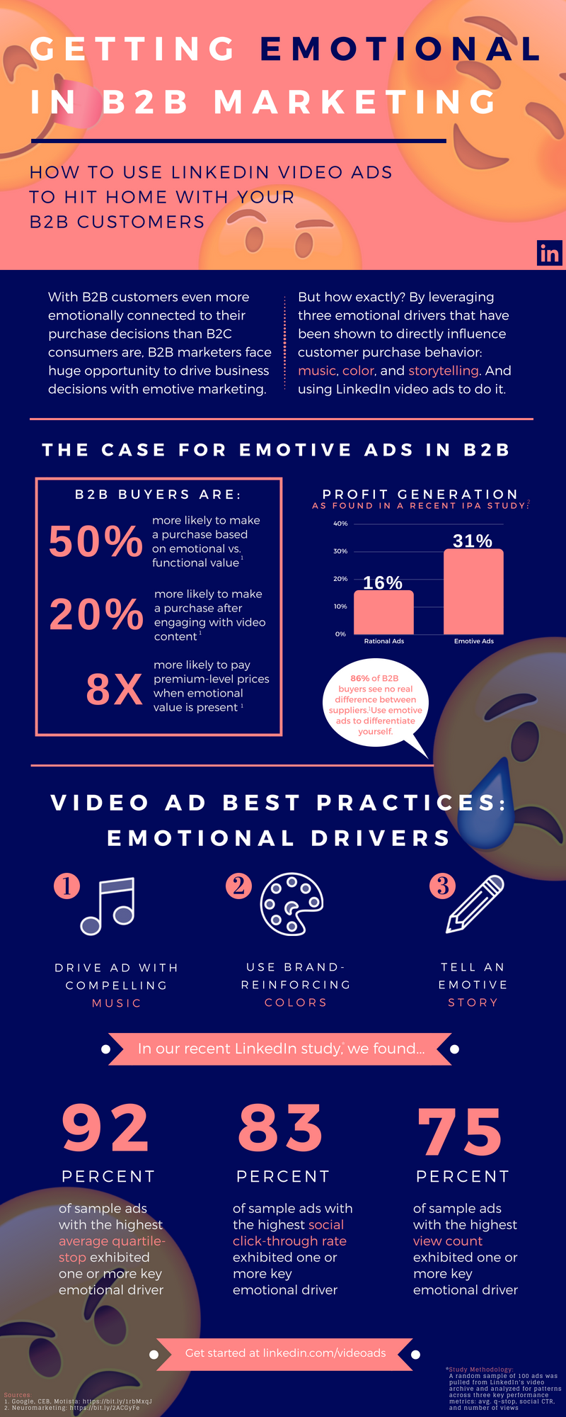 Infographic looks at how video can be used in the B2B buying process