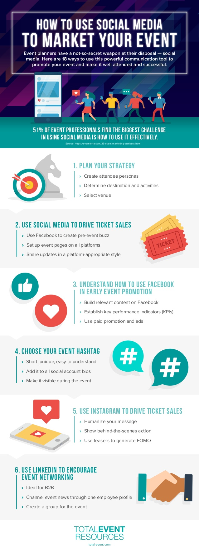Event planning on social