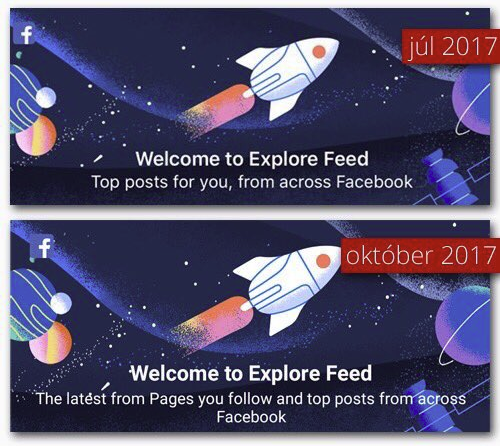 Facebook's Testing a New Option Which Would Remove Page Posts from the Main News Feed | Social Media Today