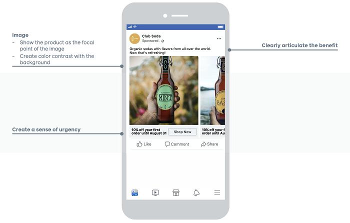 Facebook ad copy pointers