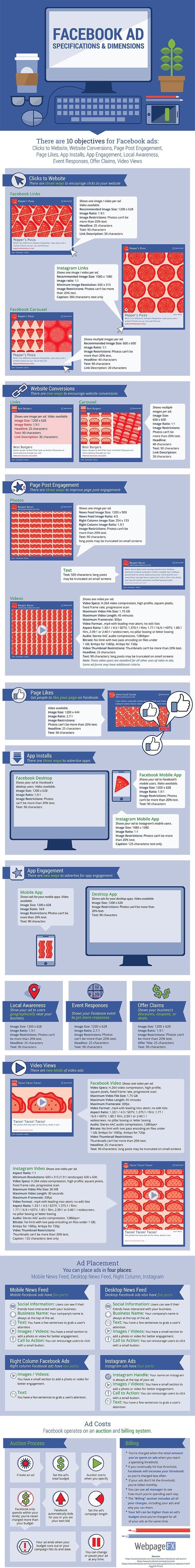 Facebook ad objectives overview
