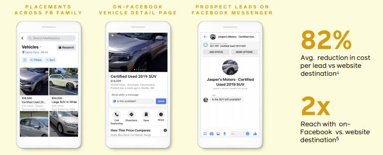 Facebook auto ads