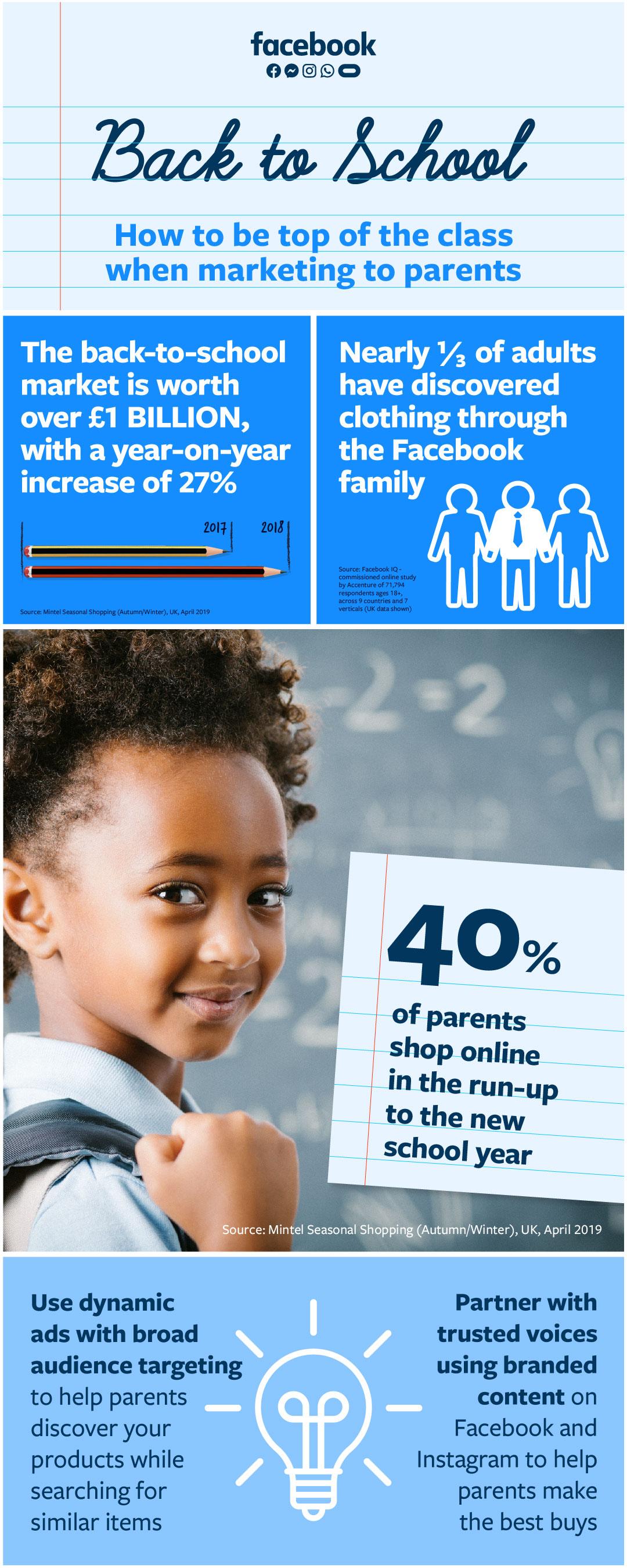 Favebook back-to-school marketing insights