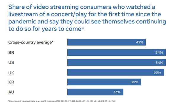 Facebook consumer trends report