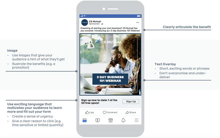 Annuncio di lead gen di Facebook