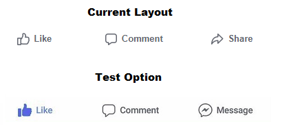 A comparison of Facebook's current and test post interaction options