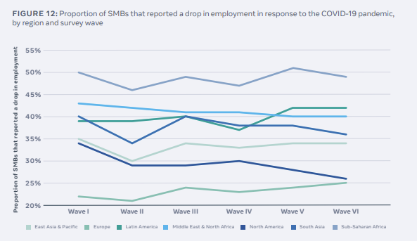 Facebook State of Small Business report