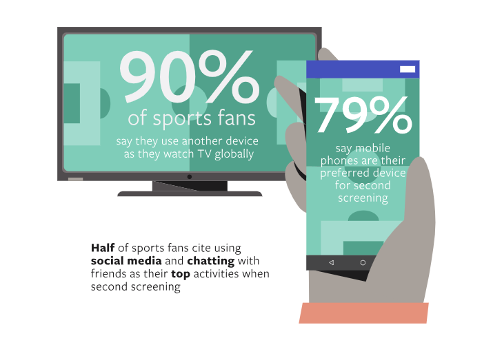 Facebook sports report - second-screening stats