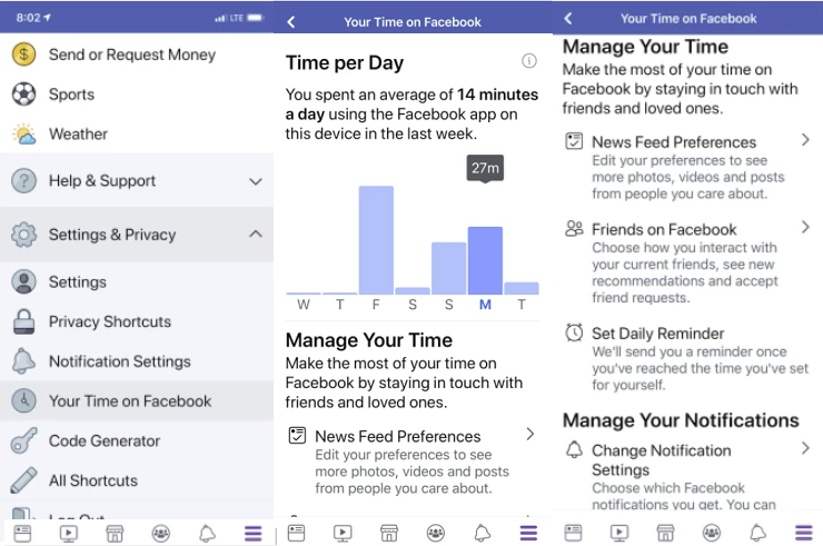 Facebook time spent dashboard