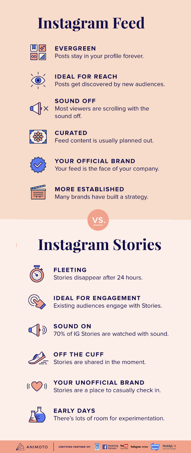 Infographic lists some of the key differences between Instagram feed and Stories