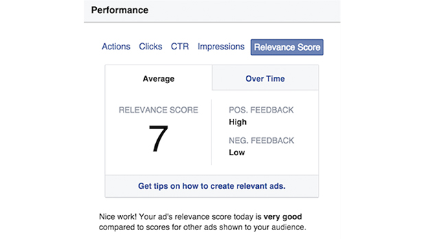 Facebook ad relevance score example