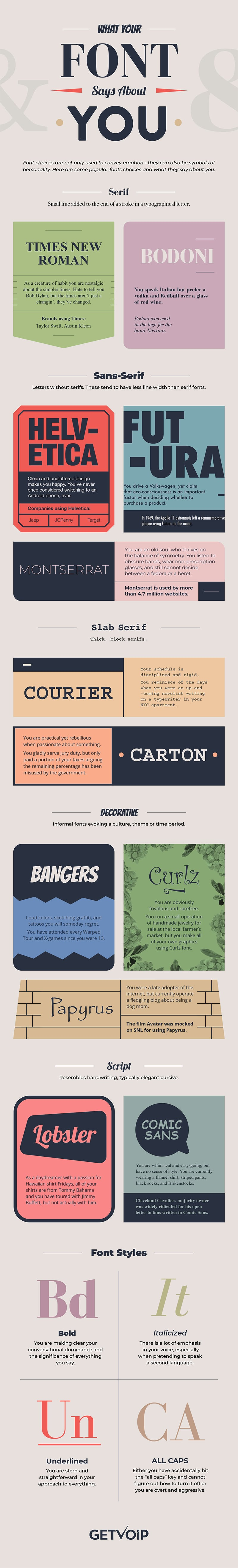 Infographic looking at website fonts and their meanings