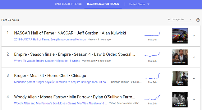 Google Adds New Options to Google Trends, Boosting Utility | Social Media Today