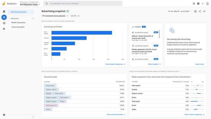 Google Analytics update