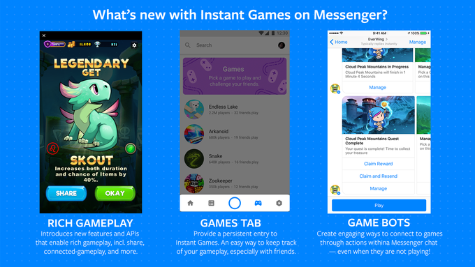 Facebook's Adding in Monetization Options for Messenger Games | Social Media Today