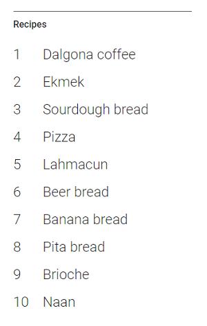 Google Trends 2020 - Recipes