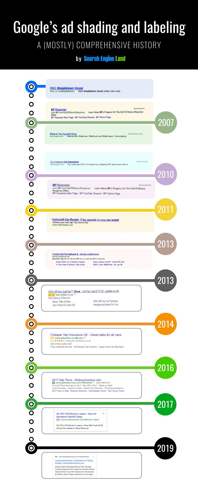 Infographic shows how Googles search ads have evolved over time