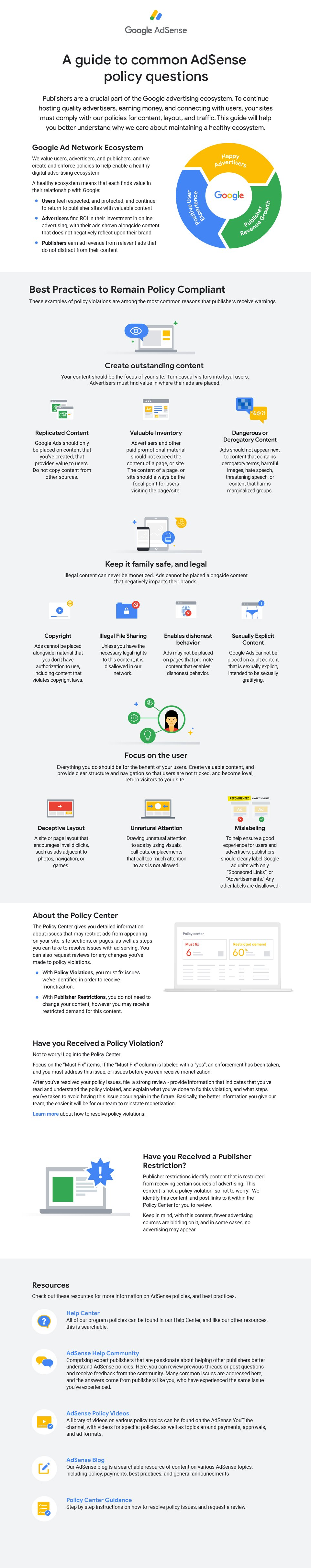 Google AdSense Questions infographic
