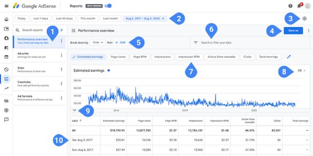 Google AdSense Update
