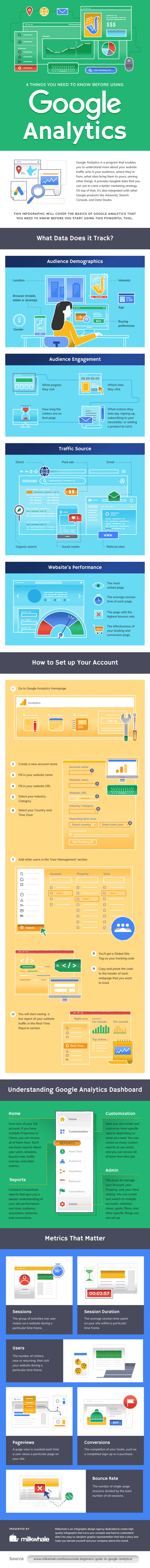 Infographic looks at key Google Analytics functions