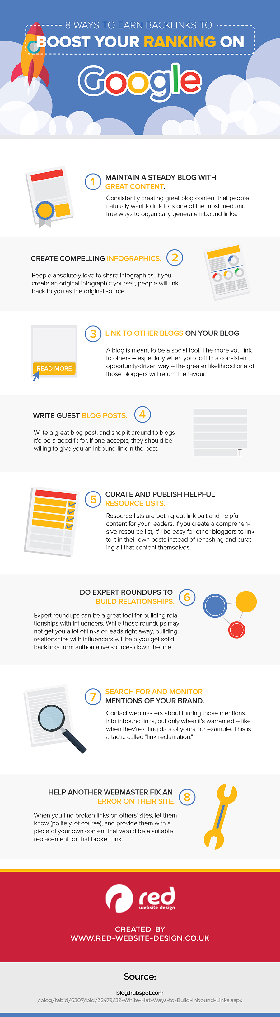 Backlinks infographic