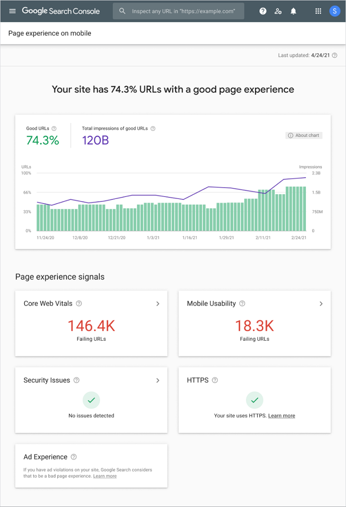 Google Page Experience report