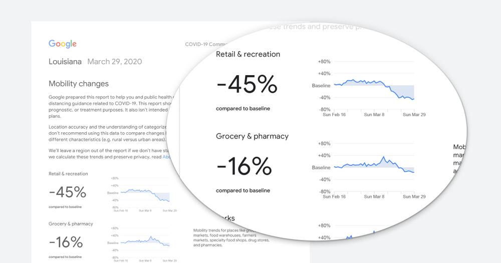 Google շարժունակության զեկույց