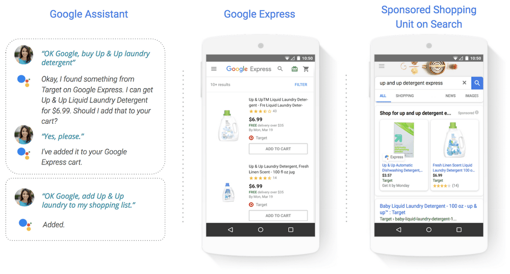 Google Shopping Actions examples