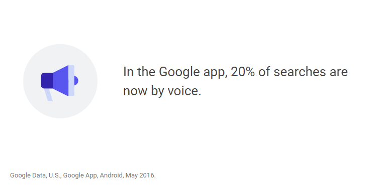 Google voice search stats