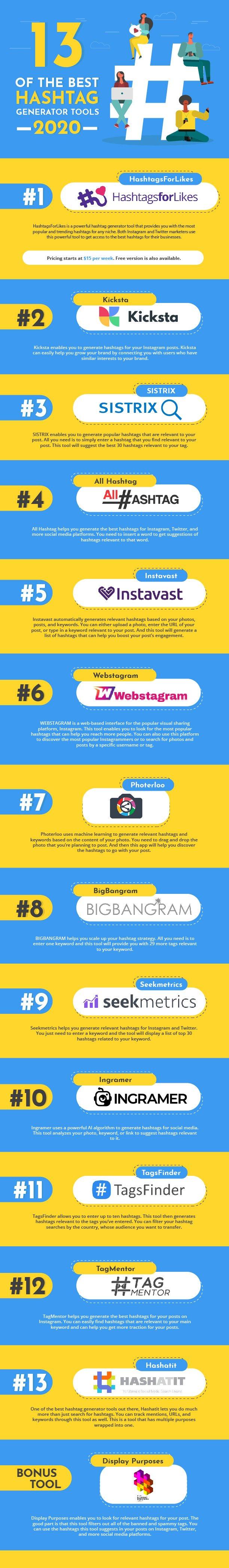 Hashtag generator tools