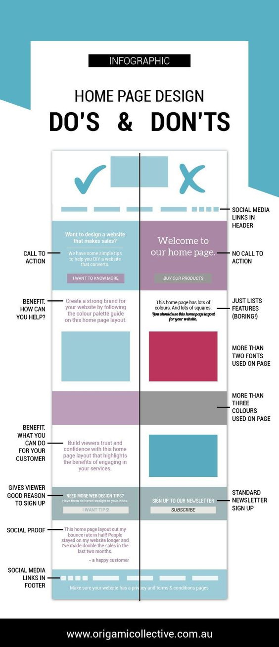 Infographic lists a range of key web design tips