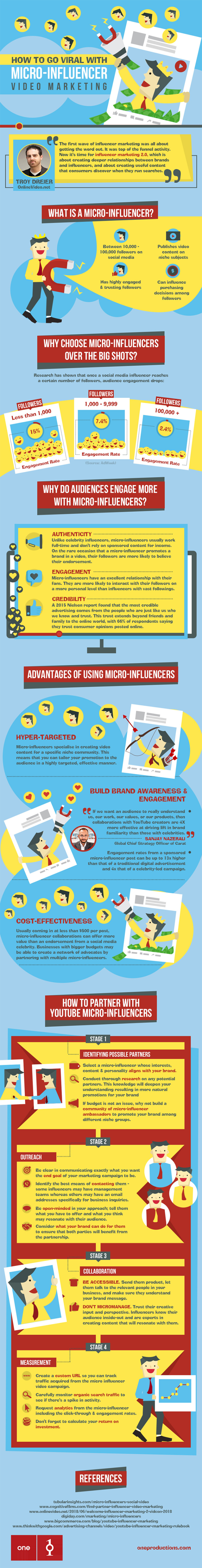 Infographic provides tips on how to utilize micro-influencers