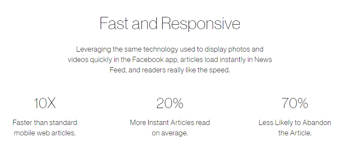 Instant Articles stats