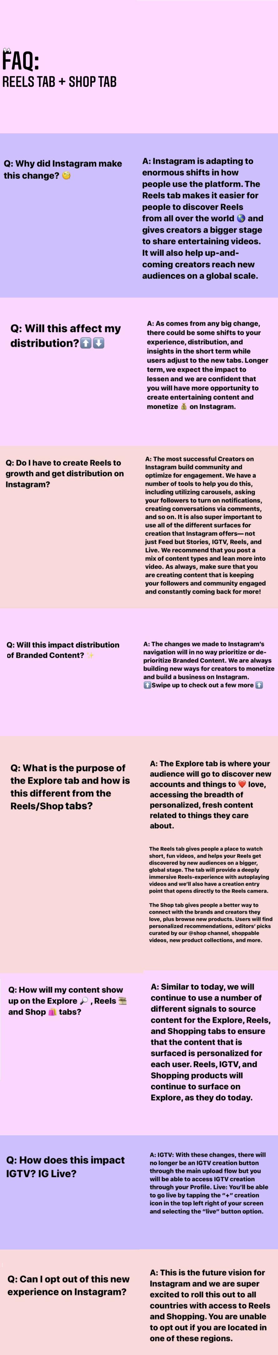 Instagram Reels/Shop Q and A