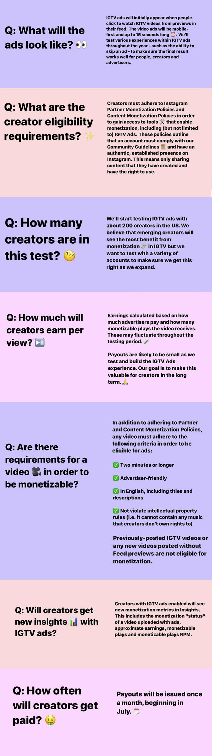 IGTV monetization overview