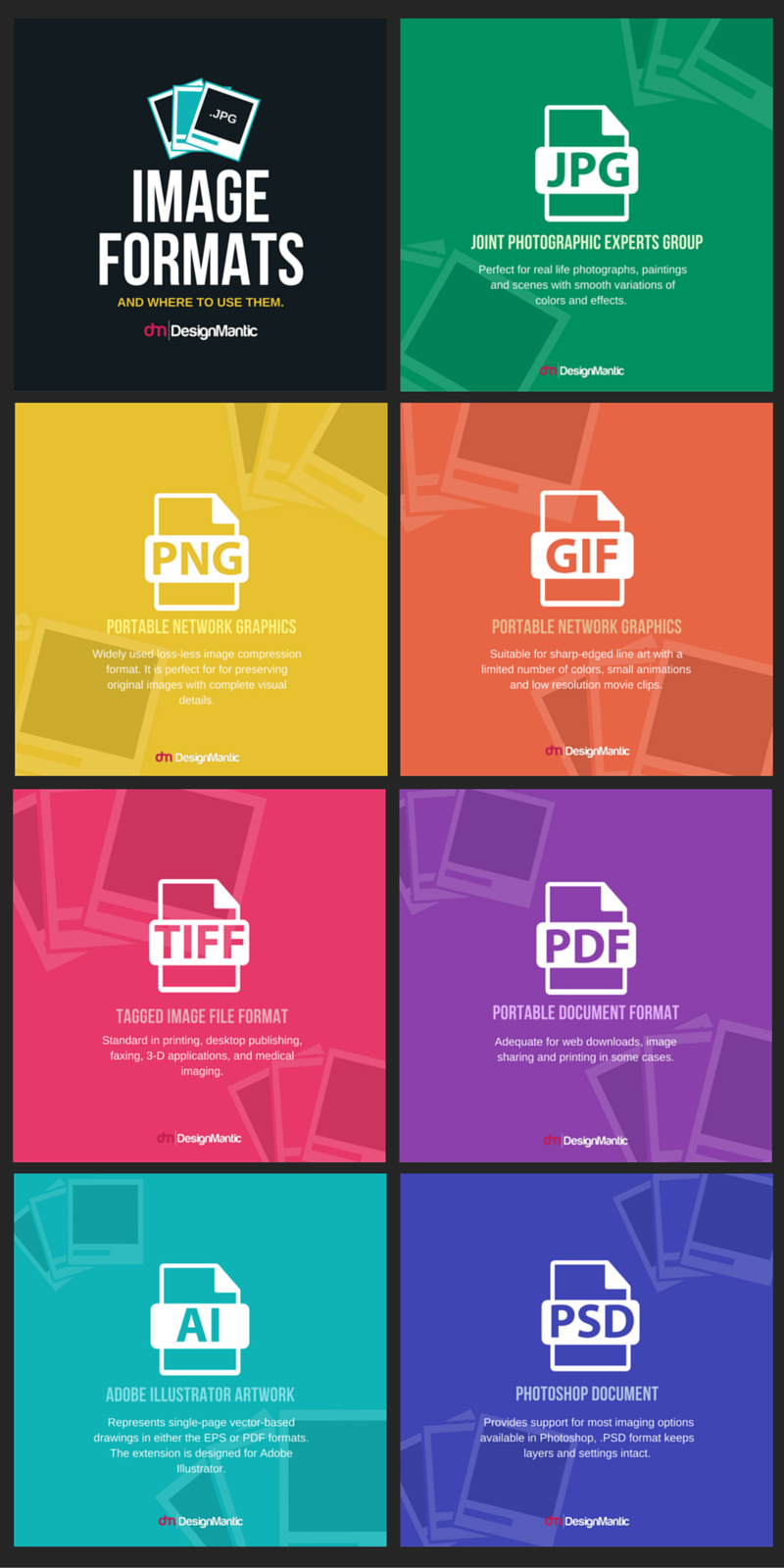 Infographic provides an overview of different image file formats and their uses