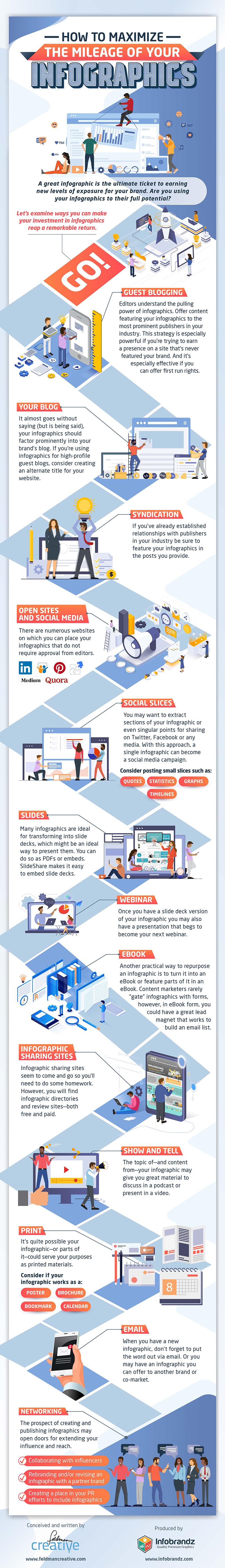 Infographic looks at how to get the most value out of your infographic efforts