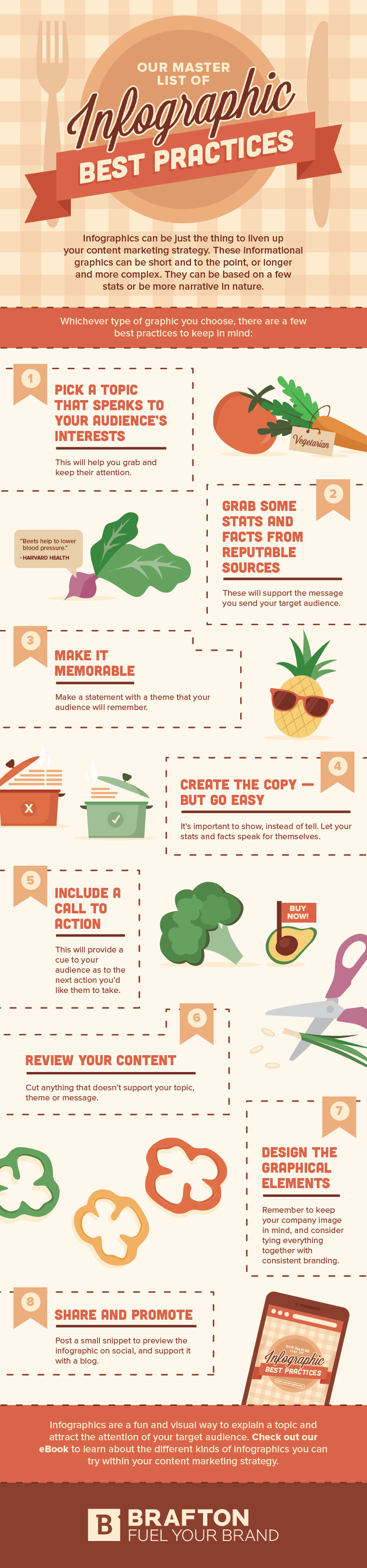 Infographic outlines key best practices in creating infographics