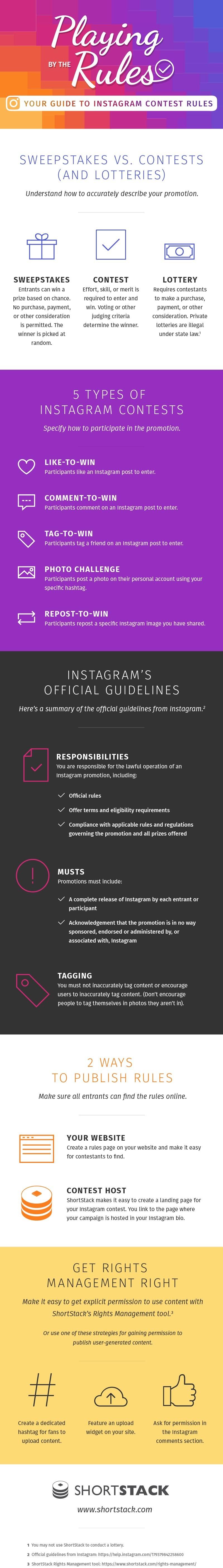 ¿Por qué la regla de Concursos de Instagram? para Jugar según las Reglas [Infographic] | Social Media Today