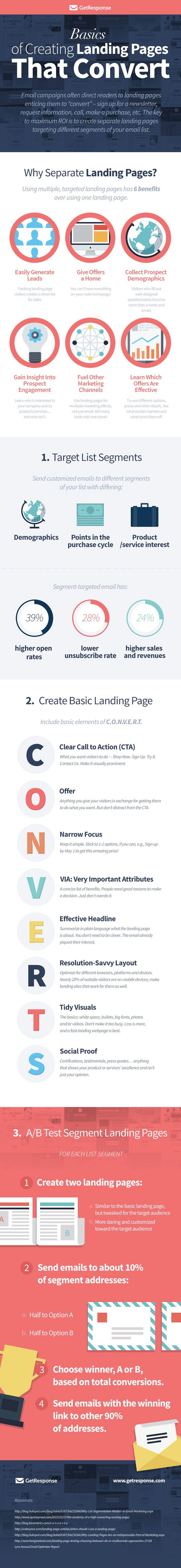 Infographic outlines tips for maximizing your landing pages