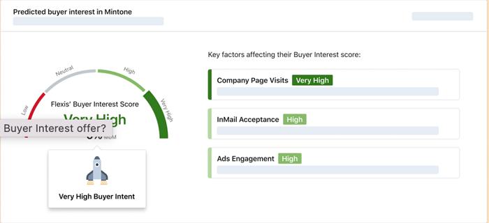 LinkedIn Account Buyer Interest
