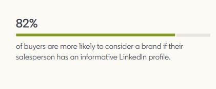 LinkedIn sales status report