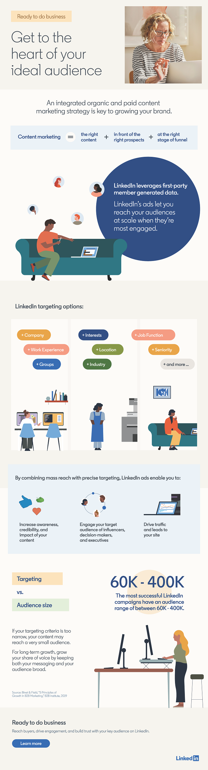LinkedIn audience targeting infographic
